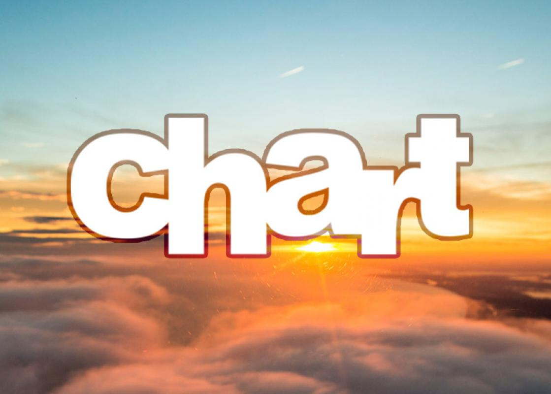 The Chart Group, Inc.